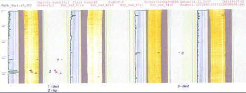 Example of IR testing record.