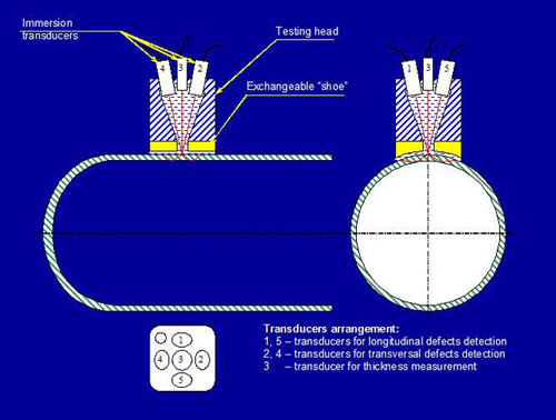 testing-pressure-vessels-01